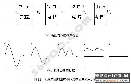 5v交流电压,再经整流电桥(4个二极管)d1将交流电压变换成脉动的直流